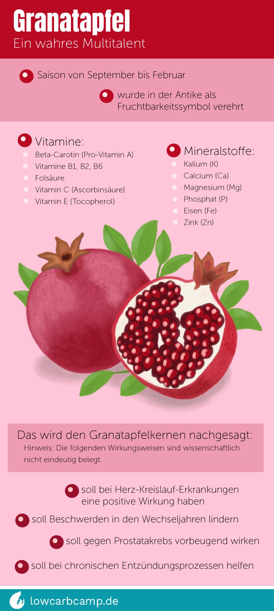 Darum ist der Granatapfel ein wahres Multitalent!