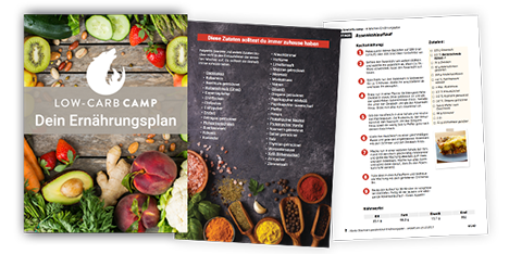 Camp Ernährungsplan mit Seiten