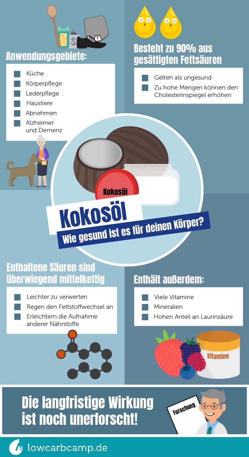 Kokosöl: Was du wirklich darüber wissen solltest
