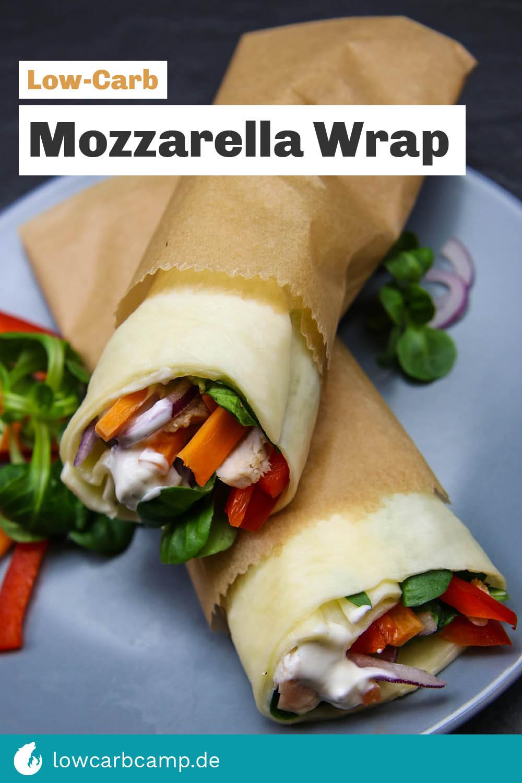 Mozzarella Wrap Low-Carb